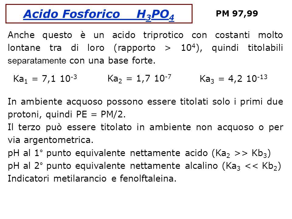 Acido Fosforico H3PO4 PM 97,99.