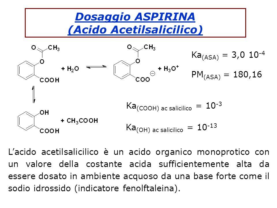 (Acido Acetilsalicilico)