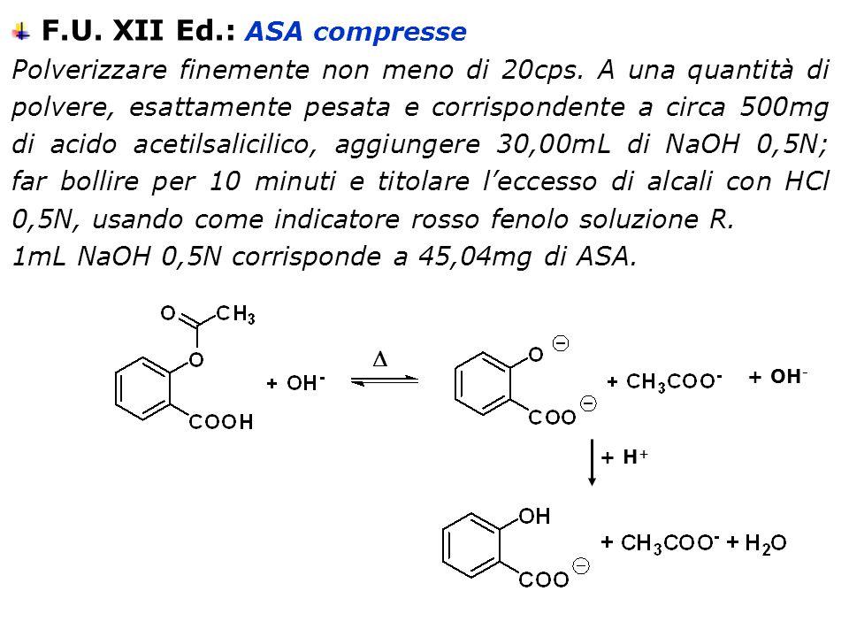 F.U. XII Ed.: ASA compresse