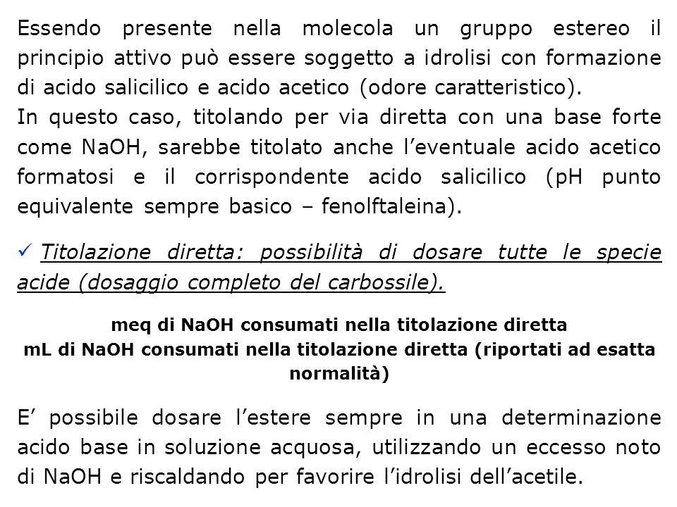 meq di NaOH consumati nella titolazione diretta