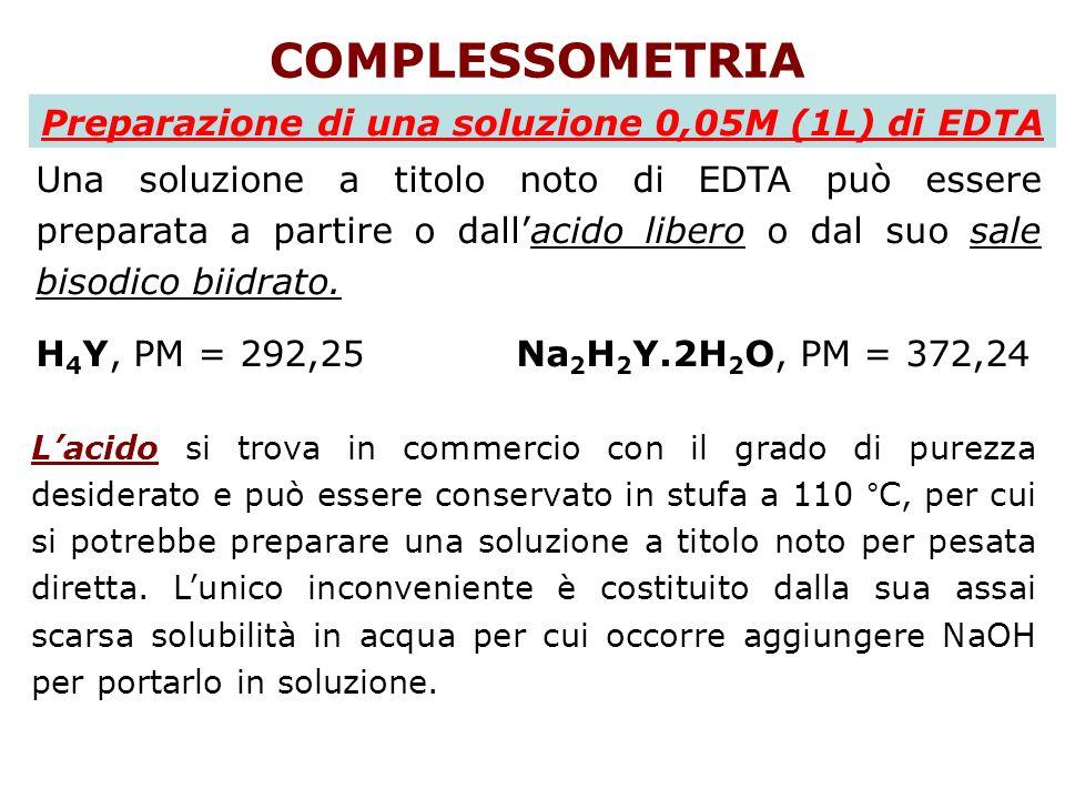 Preparazione di una soluzione 0,05M (1L) di EDTA