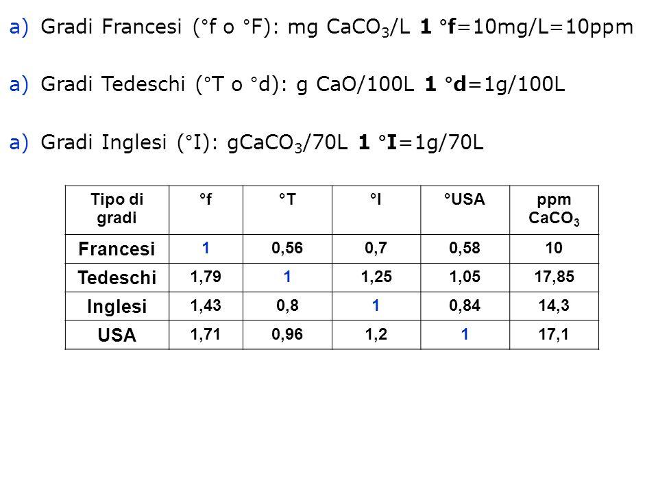 Gradi Francesi (°f o °F): mg CaCO3/L 1 °f=10mg/L=10ppm