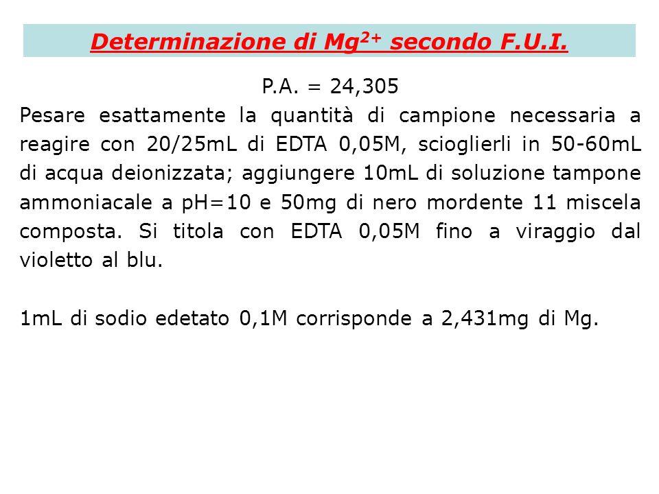Determinazione di Mg2+ secondo F.U.I.