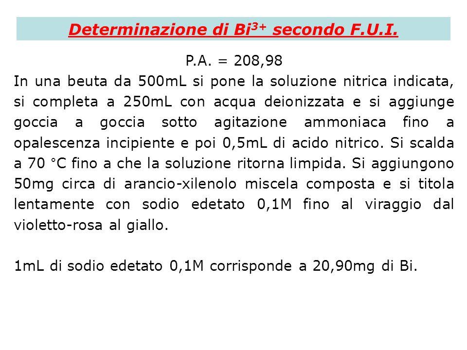 Determinazione di Bi3+ secondo F.U.I.
