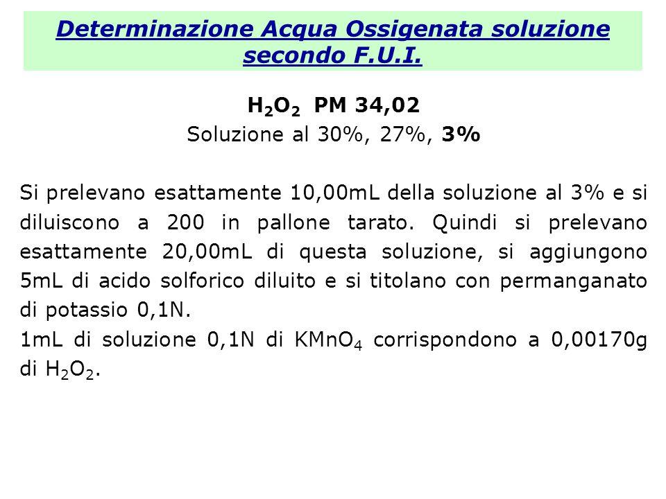 Determinazione Acqua Ossigenata soluzione secondo F.U.I.