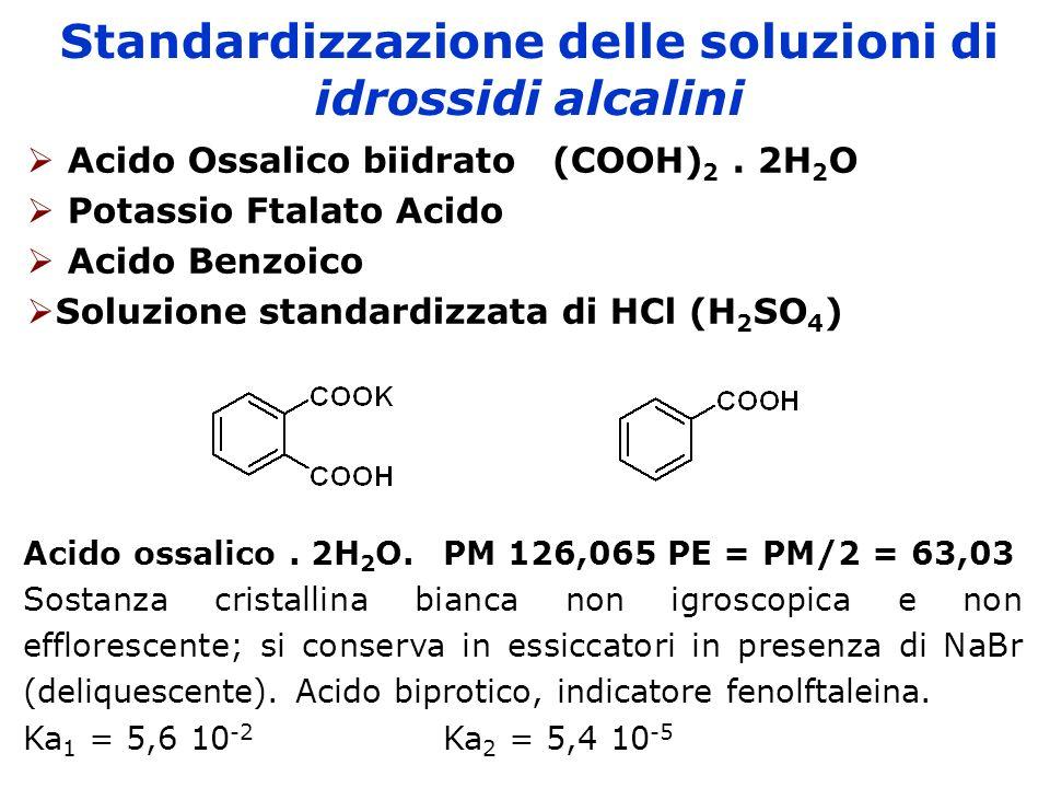 Standardizzazione delle soluzioni di idrossidi alcalini