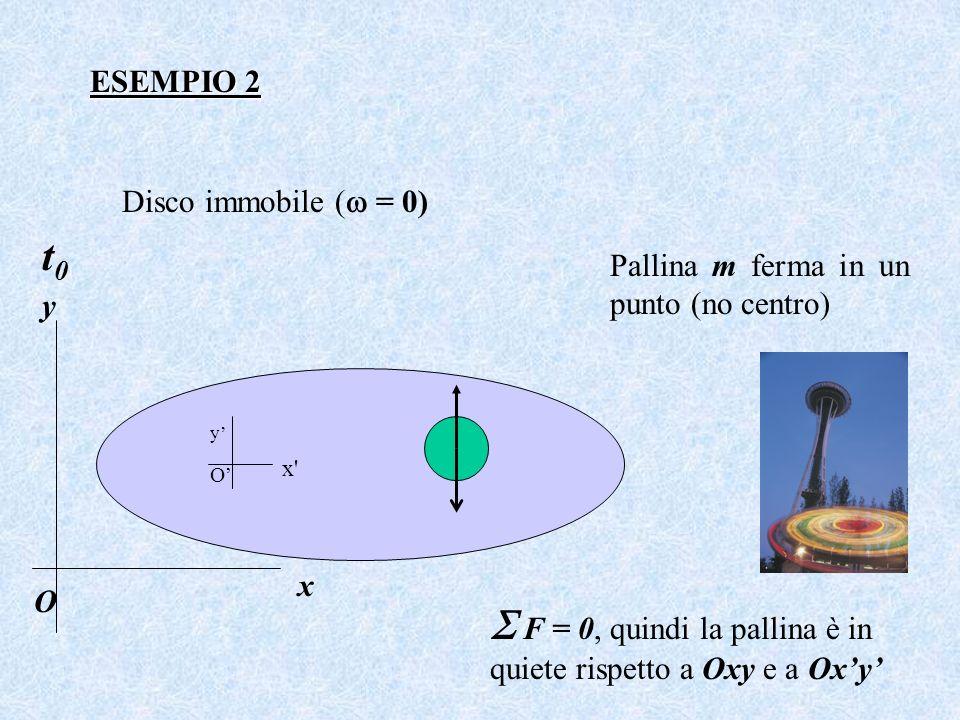 F = 0, quindi la pallina è in quiete rispetto a Oxy e a Ox'y'