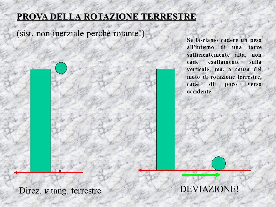 PROVA DELLA ROTAZIONE TERRESTRE (sist. non inerziale perché rotante!)