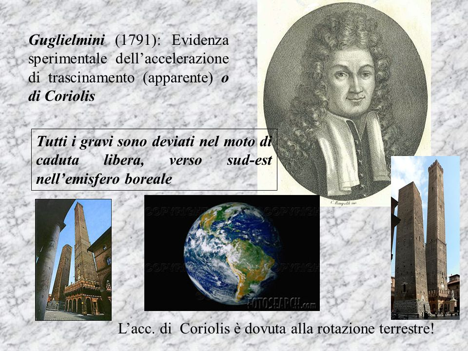 Guglielmini (1791): Evidenza sperimentale dell'accelerazione di trascinamento (apparente) o di Coriolis