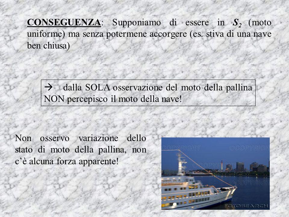 CONSEGUENZA: Supponiamo di essere in S2 (moto uniforme) ma senza potermene accorgere (es. stiva di una nave ben chiusa)