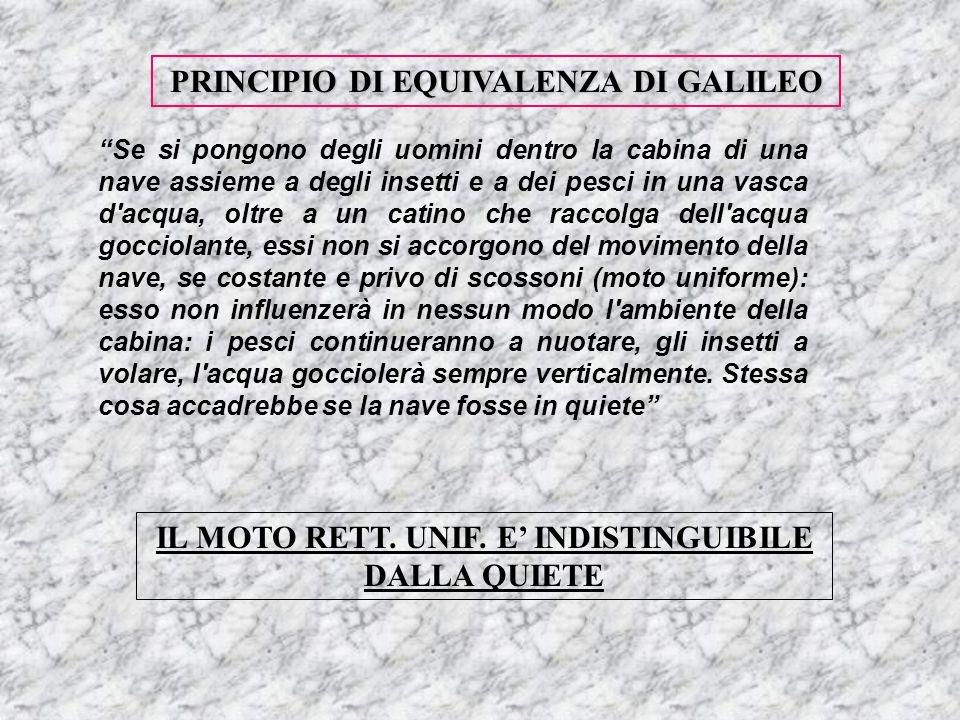 PRINCIPIO DI EQUIVALENZA DI GALILEO