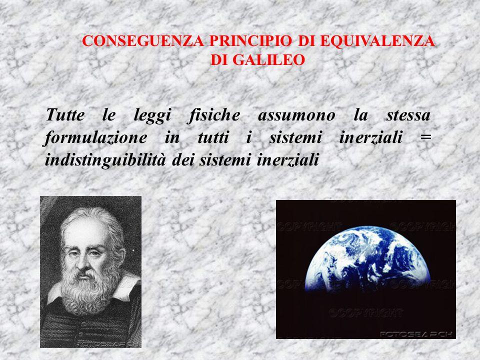 CONSEGUENZA PRINCIPIO DI EQUIVALENZA DI GALILEO