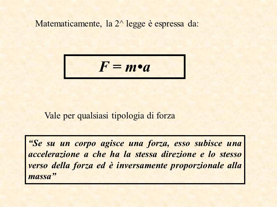 F = m•a Matematicamente, la 2^ legge è espressa da: