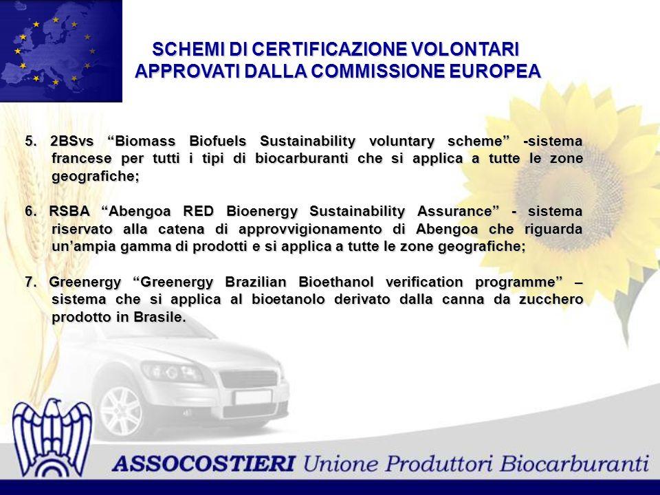 SCHEMI DI CERTIFICAZIONE VOLONTARI APPROVATI DALLA COMMISSIONE EUROPEA