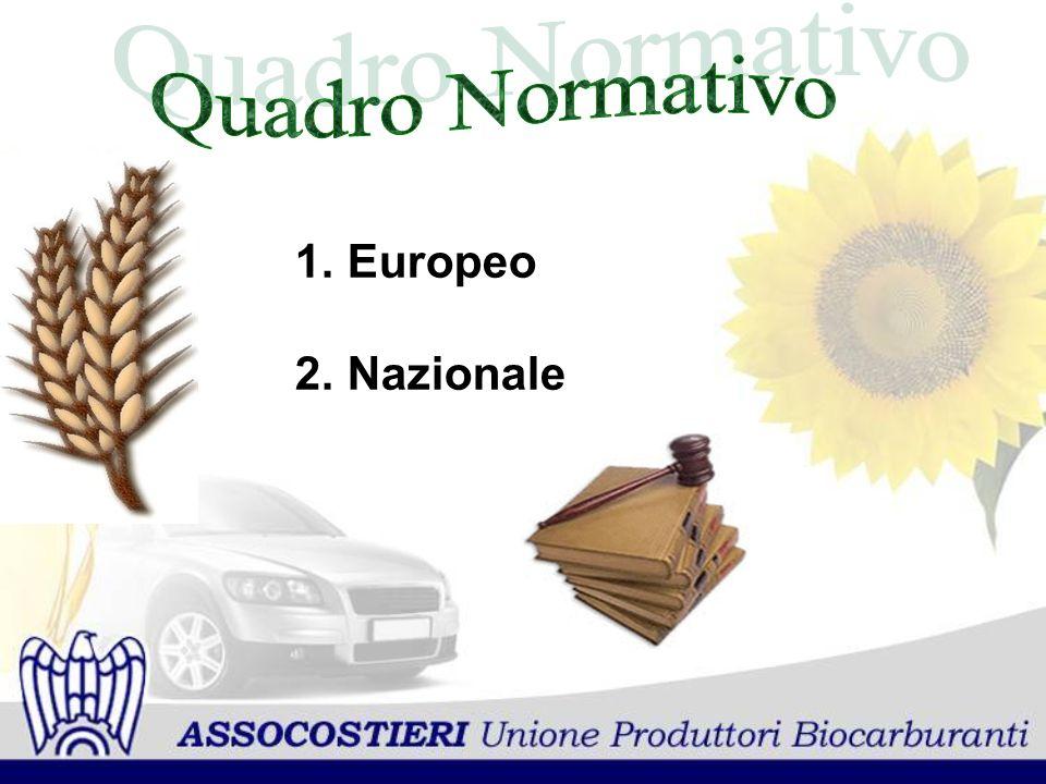 Quadro Normativo Europeo Nazionale