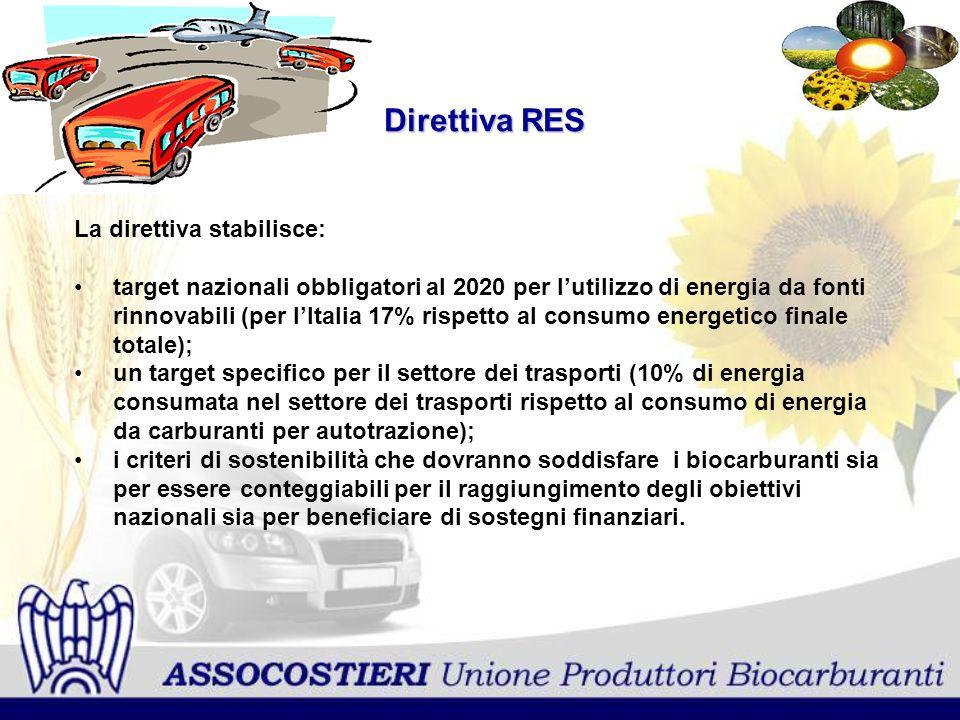 Direttiva RES La direttiva stabilisce: