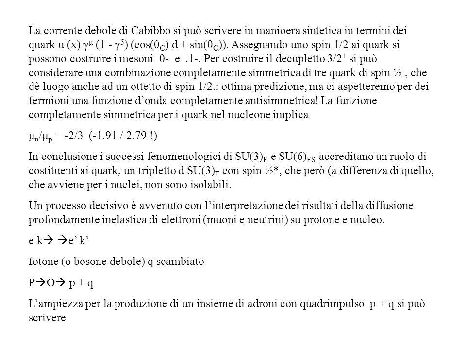 La corrente debole di Cabibbo si può scrivere in manioera sintetica in termini dei quark u (x) γμ (1 - γ5) (cos(θC) d + sin(θC)). Assegnando uno spin 1/2 ai quark si possono costruire i mesoni 0- e .1-. Per costruire il decupletto 3/2+ si può considerare una combinazione completamente simmetrica di tre quark di spin ½ , che dè luogo anche ad un ottetto di spin 1/2.: ottima predizione, ma ci aspetteremo per dei fermioni una funzione d'onda completamente antisimmetrica! La funzione completamente simmetrica per i quark nel nucleone implica
