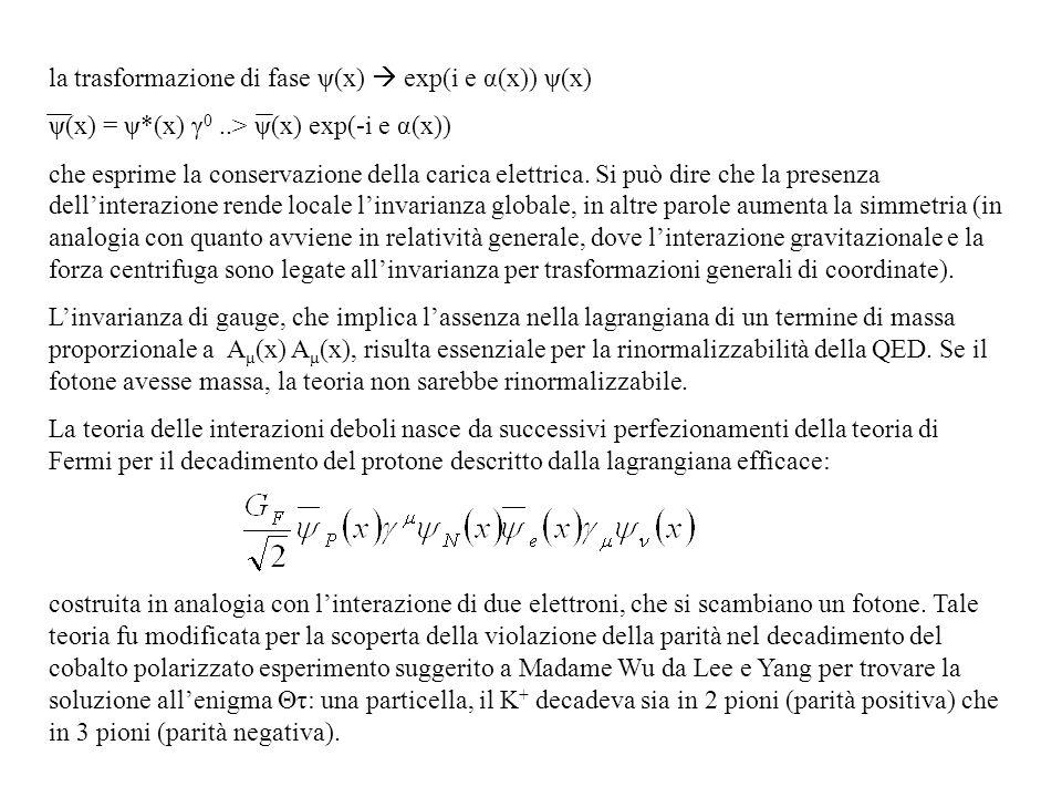 la trasformazione di fase ψ(x)  exp(i e α(x)) ψ(x)