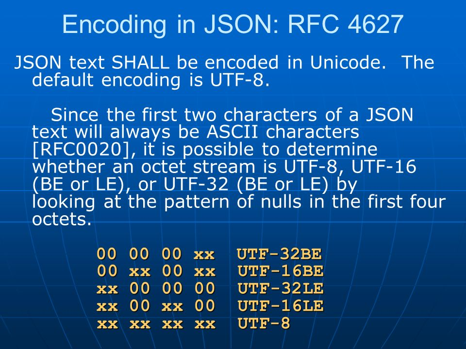Encoding in JSON: RFC 4627