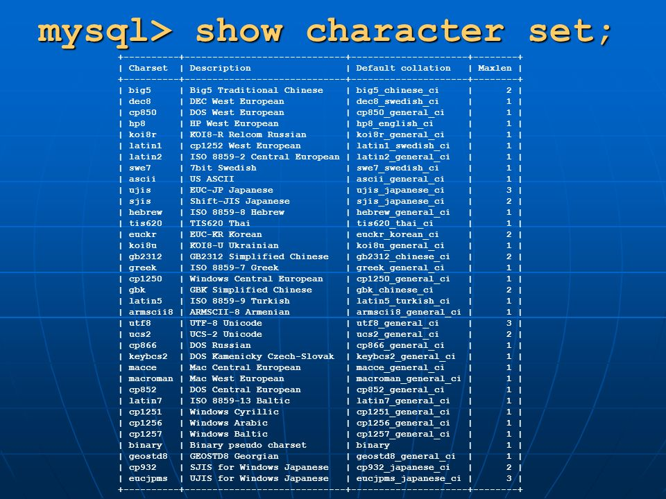 mysql> show character set;