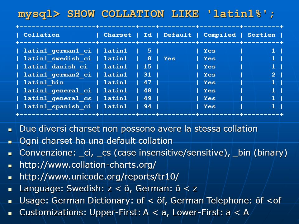 mysql> SHOW COLLATION LIKE latin1% ;