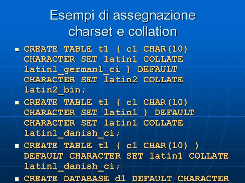 Esempi di assegnazione charset e collation