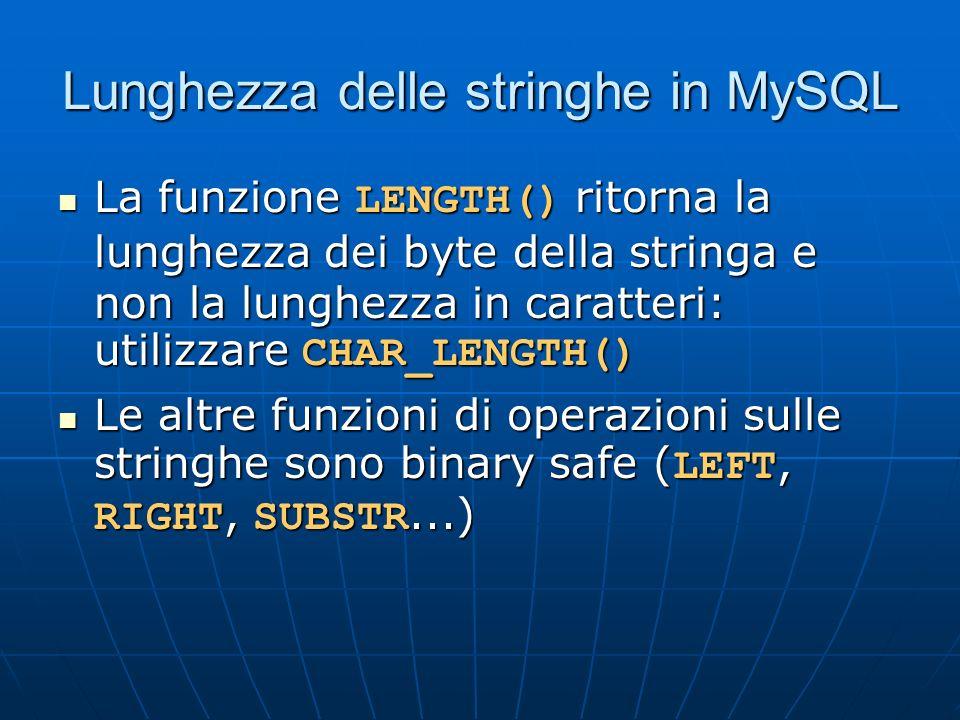 Lunghezza delle stringhe in MySQL