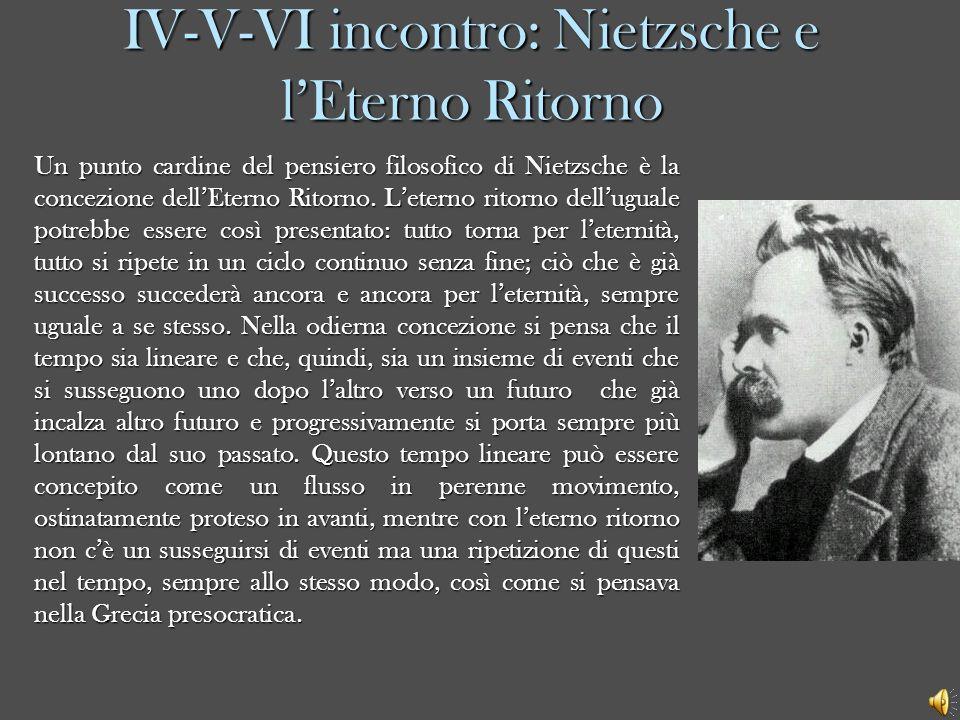 IV-V-VI incontro: Nietzsche e l'Eterno Ritorno