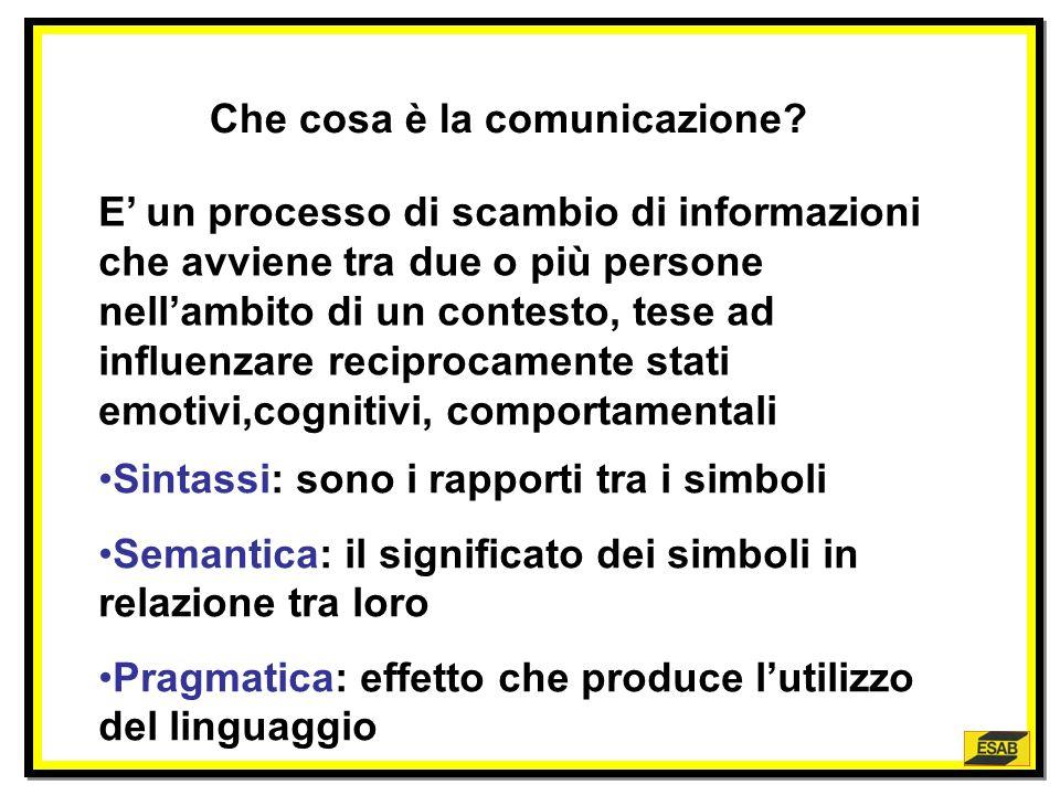 Che cosa è la comunicazione