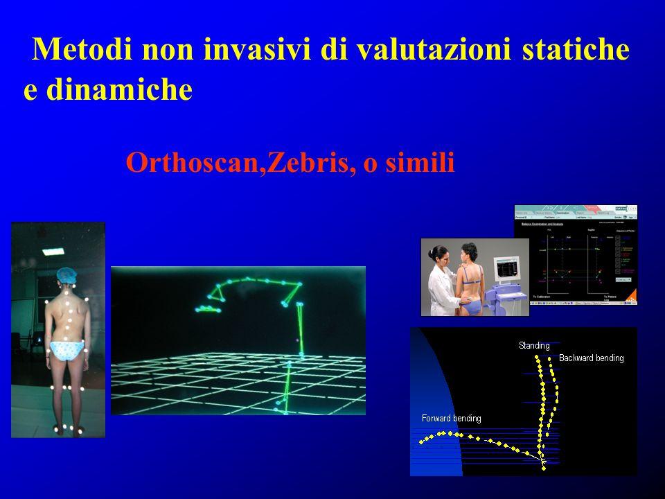 Metodi non invasivi di valutazioni statiche e dinamiche