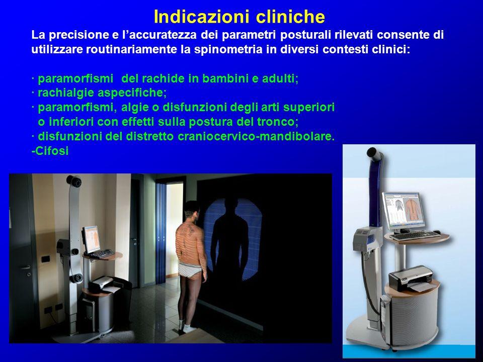 Indicazioni cliniche