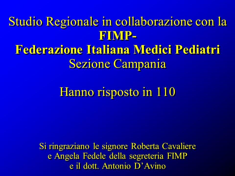 Studio Regionale in collaborazione con la FIMP- Federazione Italiana Medici Pediatri Sezione Campania Hanno risposto in 110 Si ringraziano le signore Roberta Cavaliere e Angela Fedele della segreteria FIMP e il dott.