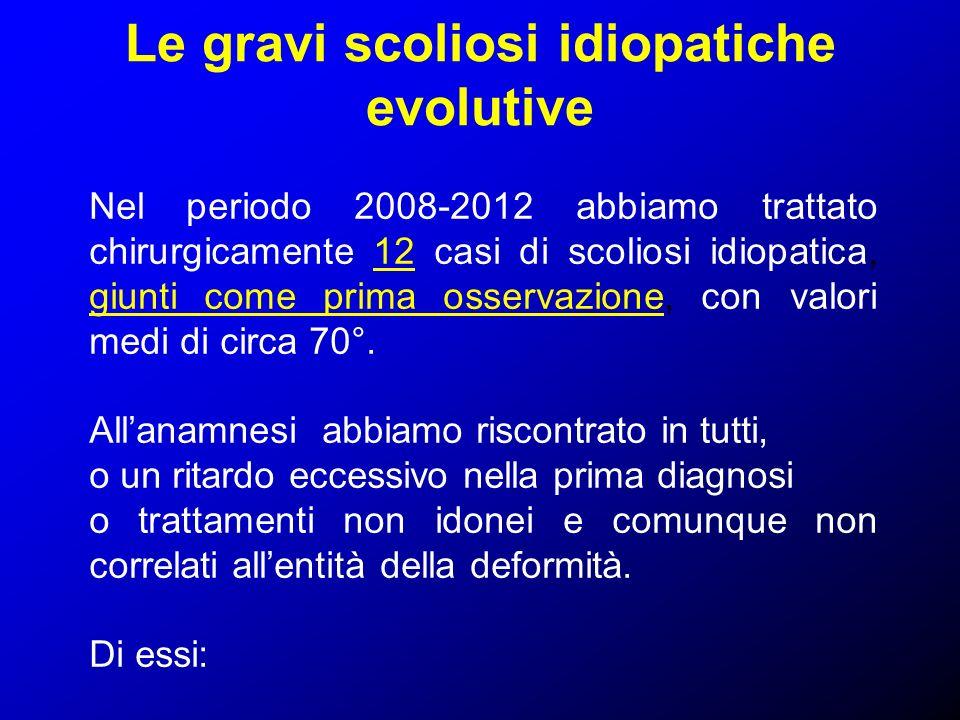 Le gravi scoliosi idiopatiche evolutive