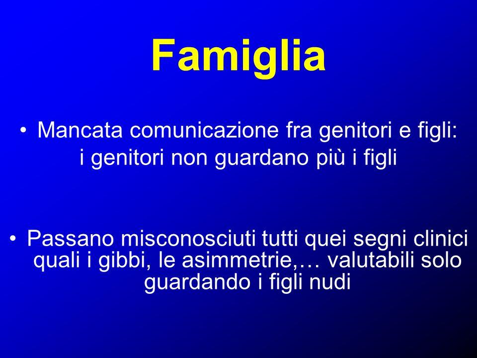 Famiglia Mancata comunicazione fra genitori e figli: