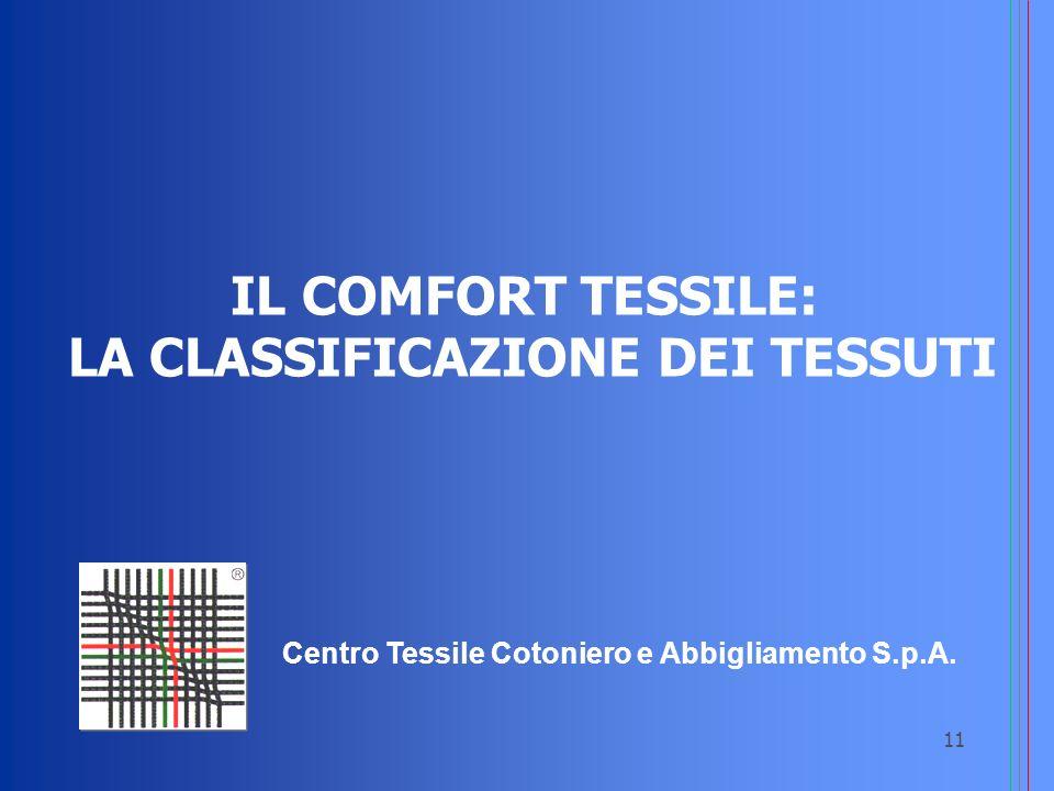IL COMFORT TESSILE: LA CLASSIFICAZIONE DEI TESSUTI