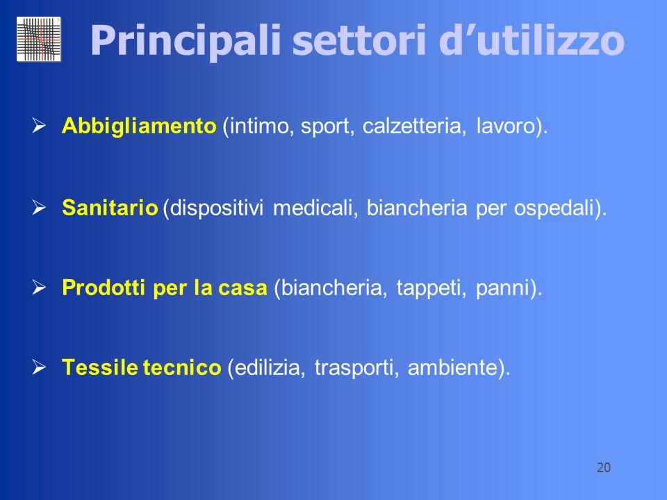 Principali settori d'utilizzo