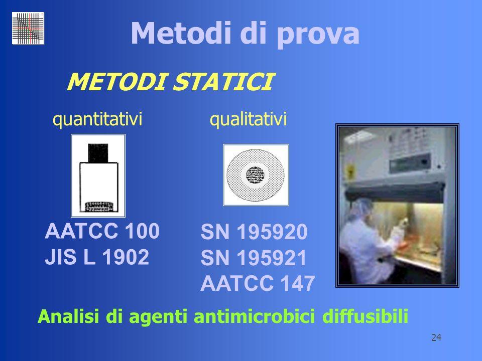 Analisi di agenti antimicrobici diffusibili