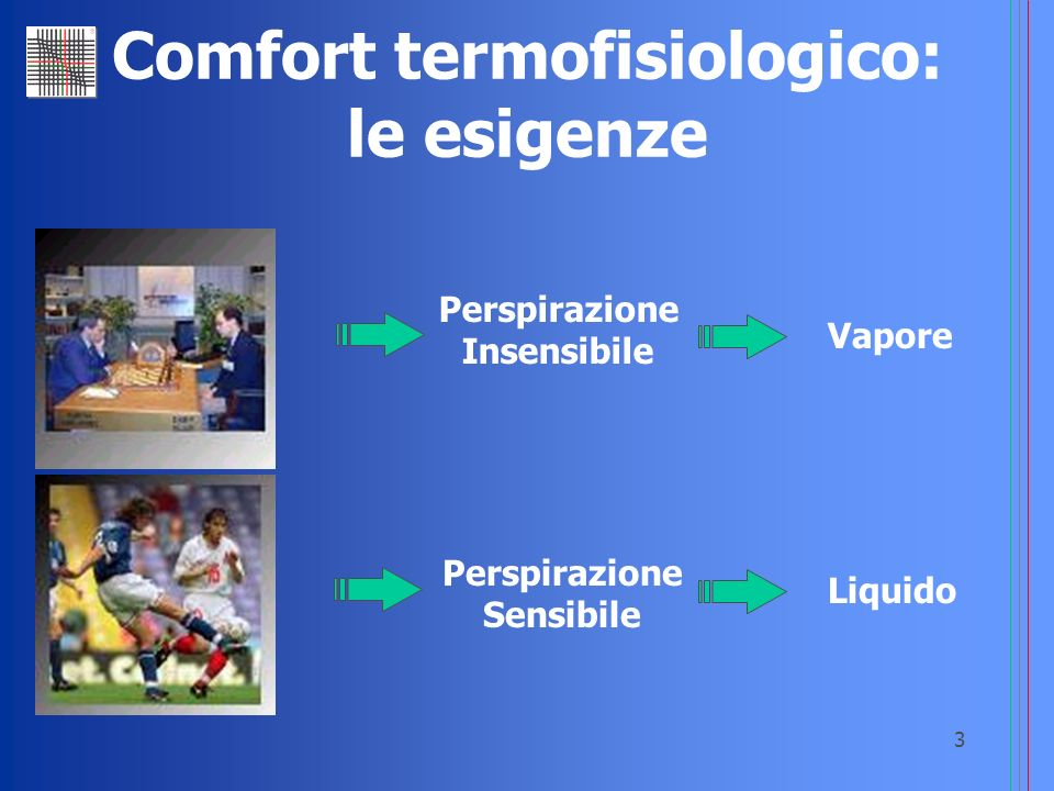 Comfort termofisiologico: le esigenze
