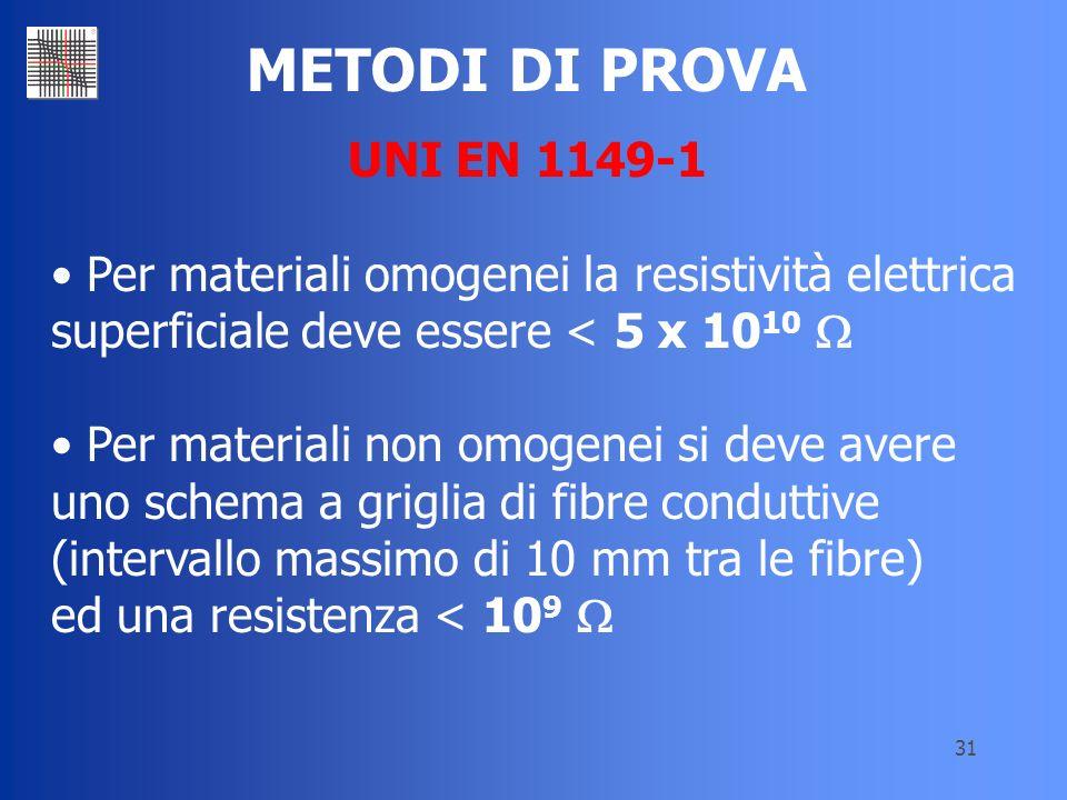 METODI DI PROVA UNI EN 1149-1. Per materiali omogenei la resistività elettrica superficiale deve essere < 5 x 1010 