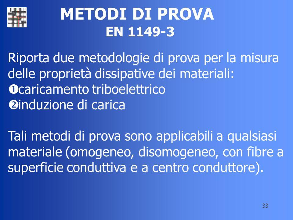 METODI DI PROVA EN 1149-3. Riporta due metodologie di prova per la misura delle proprietà dissipative dei materiali:
