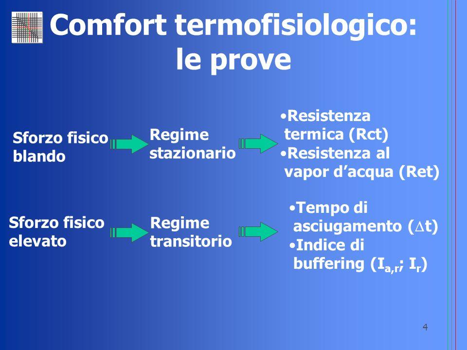 Comfort termofisiologico: le prove