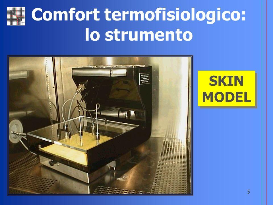 Comfort termofisiologico: lo strumento