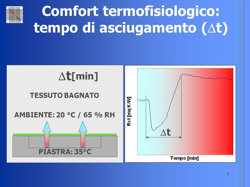 Comfort termofisiologico: tempo di asciugamento (Dt)