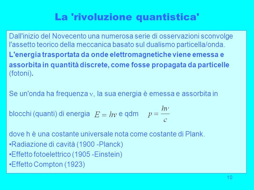 La rivoluzione quantistica