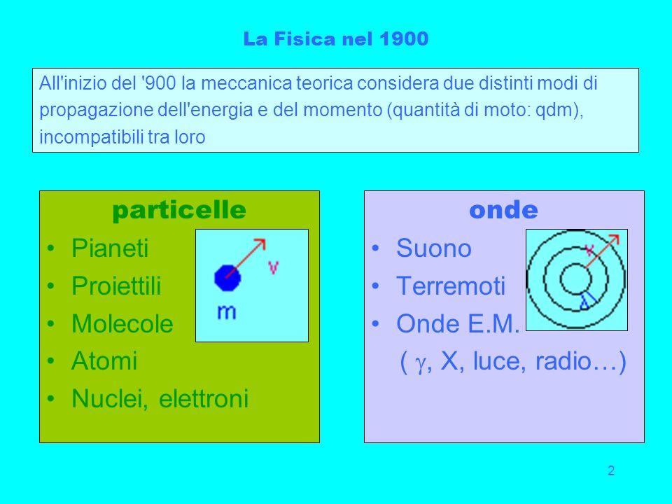 particelle Pianeti Proiettili Molecole Atomi Nuclei, elettroni onde