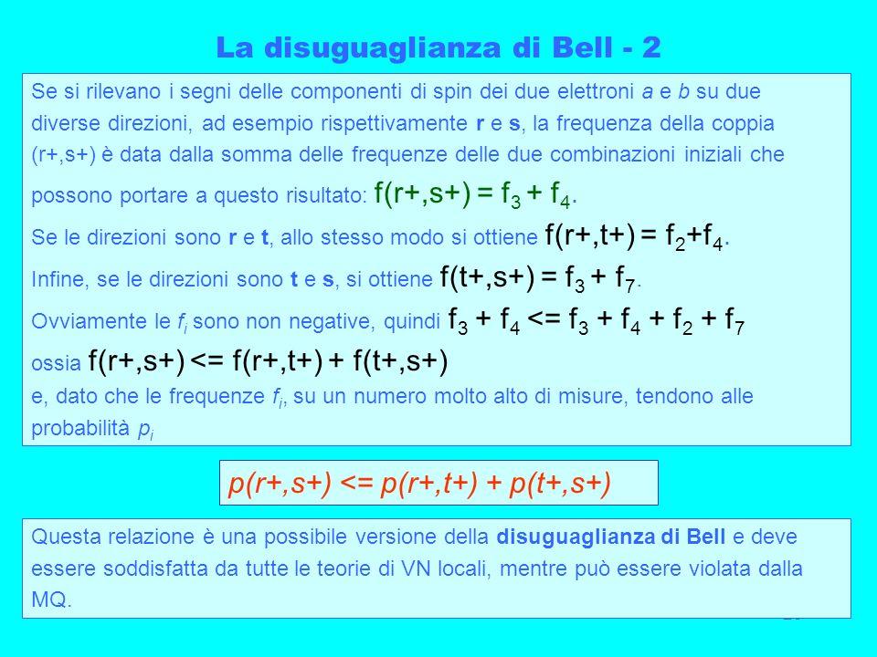 La disuguaglianza di Bell - 2