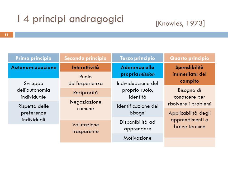 I 4 principi andragogici