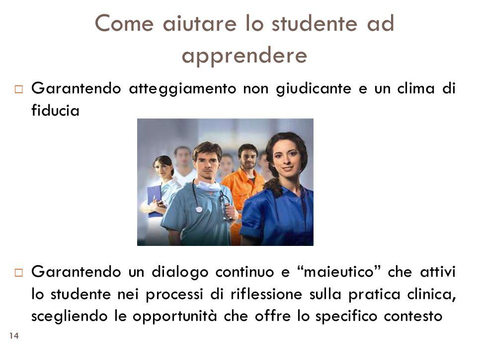 Come aiutare lo studente ad apprendere