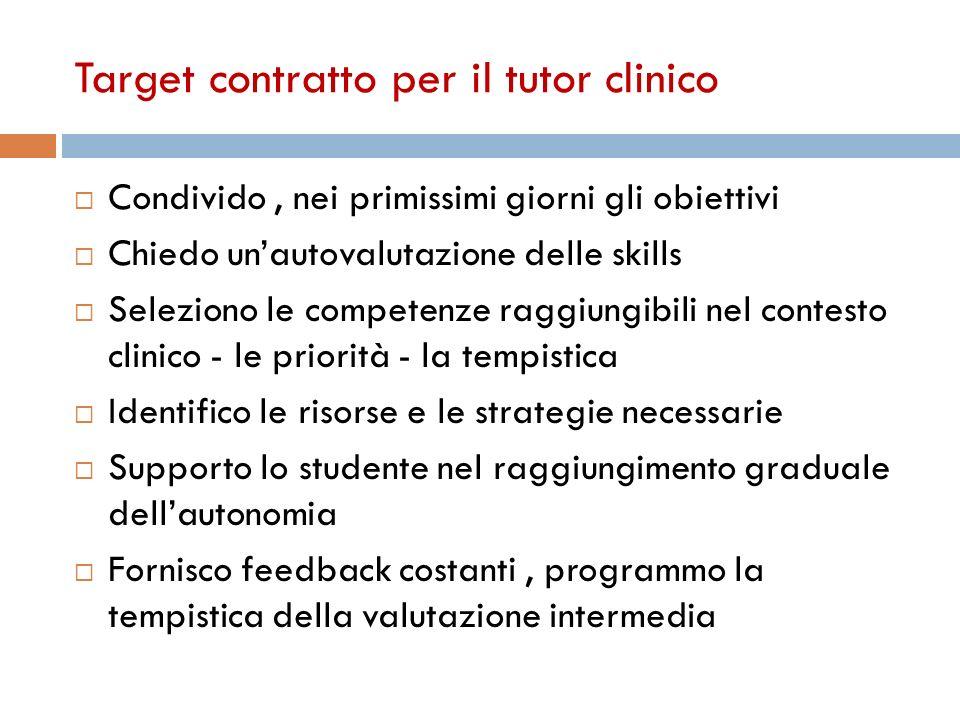 Target contratto per il tutor clinico