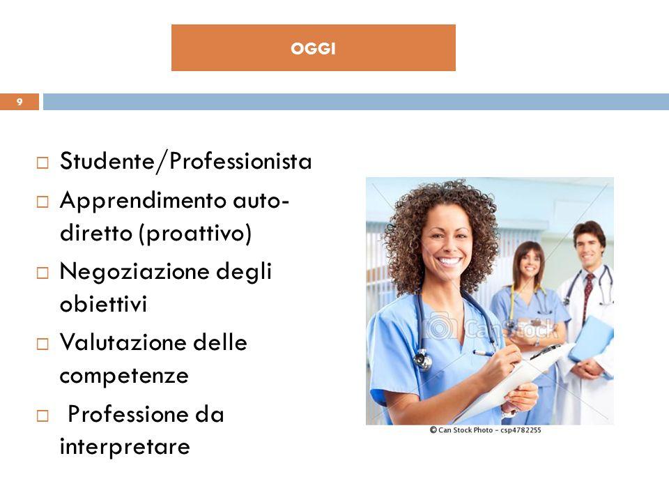 Studente/Professionista Apprendimento auto- diretto (proattivo)
